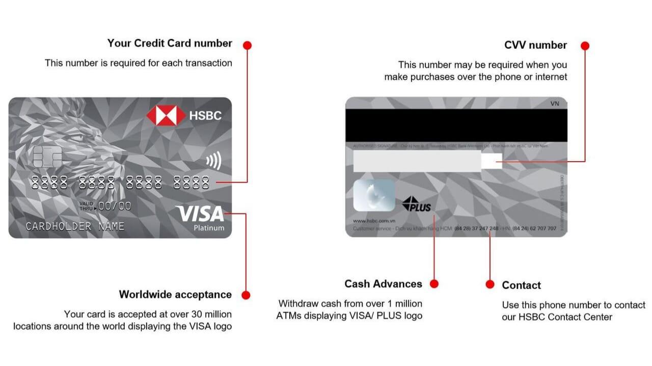ویزا کارت یعنی چی