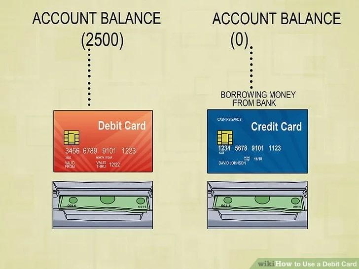 نحوه استفاده از دبیت کارت